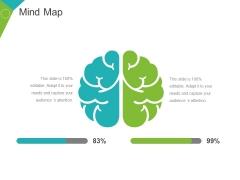 Mind Map Ppt PowerPoint Presentation Slides Skills
