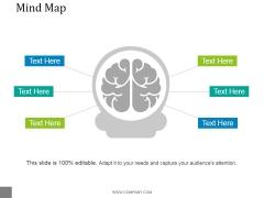 Mind Map Ppt PowerPoint Presentation Slides