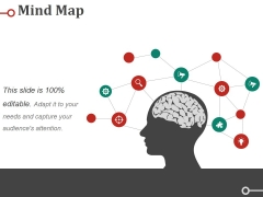 Mind Map Ppt PowerPoint Presentation Styles Model