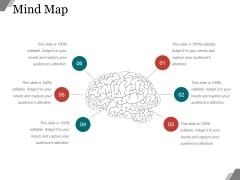 Mind Map Ppt PowerPoint Presentation Styles