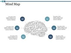 Mind Map Ppt PowerPoint Presentation Summary Templates