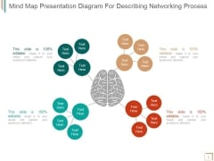 Mind Map Presentation Diagram For Describing Networking Process Ppt PowerPoint Presentation Diagrams