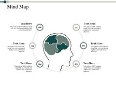 Mind Map Process Analysis Ppt PowerPoint Presentation Ideas Slideshow