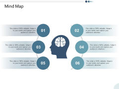 Mind Map Yearly Operating Plan Ppt PowerPoint Presentation Pictures Designs