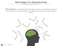 Mind Maps For Brainstorming Ppt PowerPoint Presentation Icon
