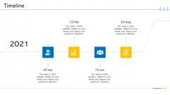 Minimize Cloud Risks Medical Care Business Case Competition Timeline Ppt Visual Aids Styles PDF