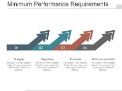 Minimum Performance Requirements Ppt PowerPoint Presentation Example