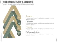 Minimum Performance Requirements Ppt PowerPoint Presentation Templates