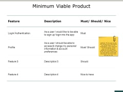 Minimum Viable Product Ppt PowerPoint Presentation Slides Graphics Example