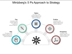 Mintzbergs 5 Ps Approach To Strategy Ppt PowerPoint Presentation Model Infographic Template