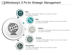 Mintzbergs 5 Ps For Strategic Management Ppt PowerPoint Presentation Model Example Topics