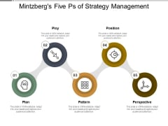 Mintzbergs Five Ps Of Strategy Management Ppt PowerPoint Presentation Icon Inspiration