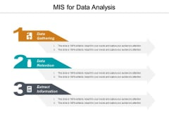 Mis For Data Analysis Ppt PowerPoint Presentation Pictures Graphics Download