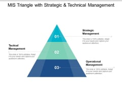 Mis Triangle With Strategic And Technical Management Ppt PowerPoint Presentation Outline File Formats