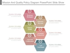 Mission And Quality Policy Diagram Powerpoint Slide Show