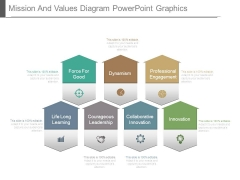 Mission And Values Diagram Powerpoint Graphics