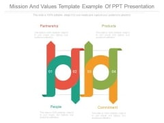 Mission And Values Template Example Of Ppt Presentation
