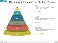 Mission And Vision In The Strategy Process Ppt PowerPoint Presentation Background Image