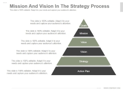Mission And Vision In The Strategy Process Ppt PowerPoint Presentation Diagrams