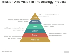 Mission And Vision In The Strategy Process Ppt PowerPoint Presentation Pictures