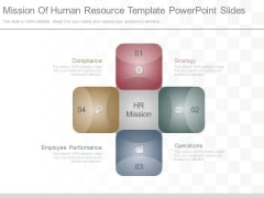Mission Of Human Resource Template Powerpoint Slides
