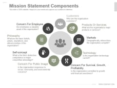 Mission Statement Components Ppt PowerPoint Presentation Ideas