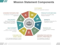 Mission Statement Components Ppt PowerPoint Presentation Introduction