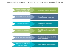 Mission Statement Create Your Own Mission Worksheet Ppt PowerPoint Presentation Introduction