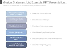 Mission Statement List Example Ppt Presentation