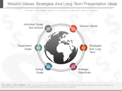 Mission Values Strategies And Long Term Presentation Ideas