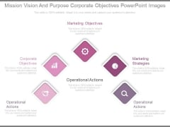 Mission Vision And Purpose Corporate Objectives Powerpoint Images