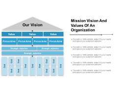 Mission Vision And Values Of An Organization Ppt PowerPoint Presentation File Pictures