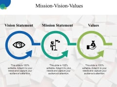 Mission Vision Values Ppt PowerPoint Presentation Professional Slides