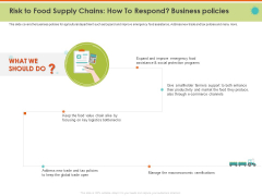 Mitigating Impact COVID Food Agriculture Sector Risk To Food Supply Chains How To Respond Business Policies Background PDF