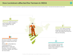 Mitigating The Impact Of COVID On Food And Agriculture Sector How Lockdown Affected The Farmers In INDIA Diagrams PDF