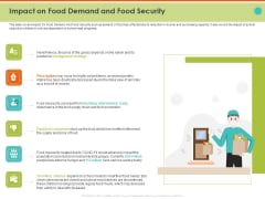 Mitigating The Impact Of COVID On Food And Agriculture Sector Impact On Food Demand And Food Security Sample PDF