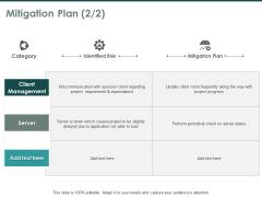 Mitigation Plan Client Management Ppt PowerPoint Presentation Ideas Graphics Tutorials