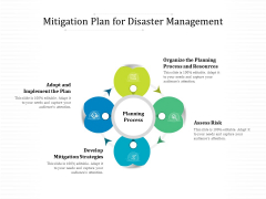 Mitigation Plan For Disaster Management Ppt PowerPoint Presentation Professional Diagrams PDF