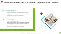 Mitigation Strategies Adopted By Food Retailers To Overcome Supply Chain Risks Information PDF