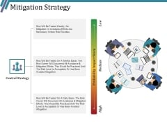 Mitigation Strategy Ppt PowerPoint Presentation Icon Example