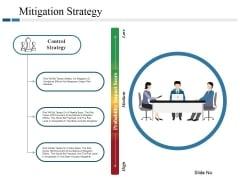 Mitigation Strategy Ppt PowerPoint Presentation Model Design Ideas