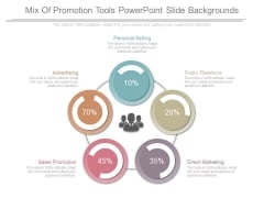 Mix Of Promotion Tools Powerpoint Slide Backgrounds