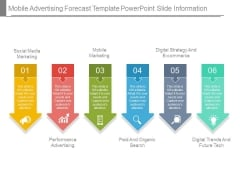 Mobile Advertising Forecast Template Powerpoint Slide Information
