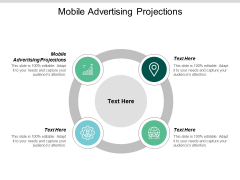 Mobile Advertising Projections Ppt PowerPoint Presentation Summary Objects Cpb