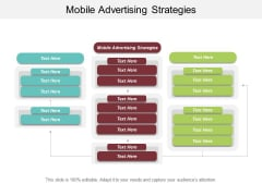 Mobile Advertising Strategies Ppt PowerPoint Presentation Ideas Infographic Template Cpb