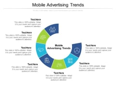 Mobile Advertising Trends Ppt PowerPoint Presentation Gallery Shapes Cpb Pdf