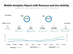 Mobile Analytics Report With Revenue And Live Activity Ppt PowerPoint Presentation Show Templates PDF