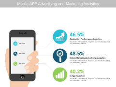 Mobile App Advertising And Marketing Analytics Ppt PowerPoint Presentation Pictures Layout