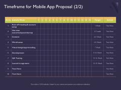 Mobile App Development Timeframe For Proposal Ppt Icon Portfolio PDF
