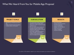 Mobile App Development What We Heard From You For Proposal Rules PDF